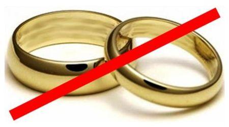 Anillos del matrimonio